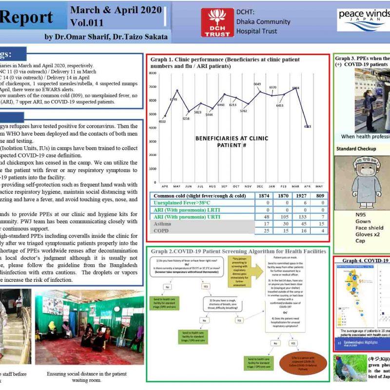 April Report Englih
